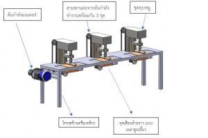 เครื่องทุบหมู สำหรับผลิตภัณฑ์หมูทุบ แบบกึ่งอัตโนมัติ